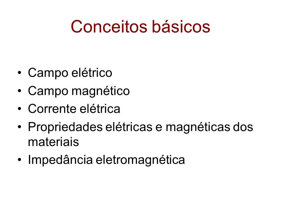 Conceitos básicos Campo elétrico Campo magnético Corrente elétrica