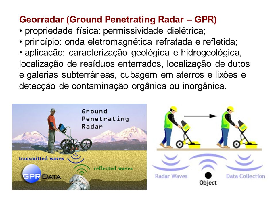 Georradar (Ground Penetrating Radar – GPR)