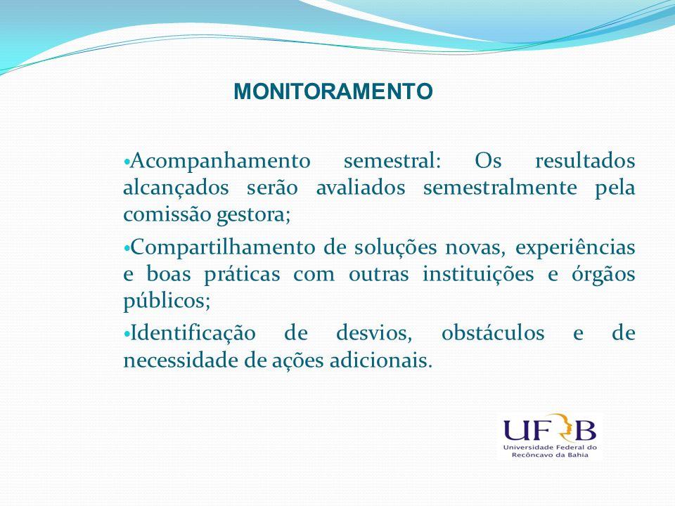 MONITORAMENTO Acompanhamento semestral: Os resultados alcançados serão avaliados semestralmente pela comissão gestora;