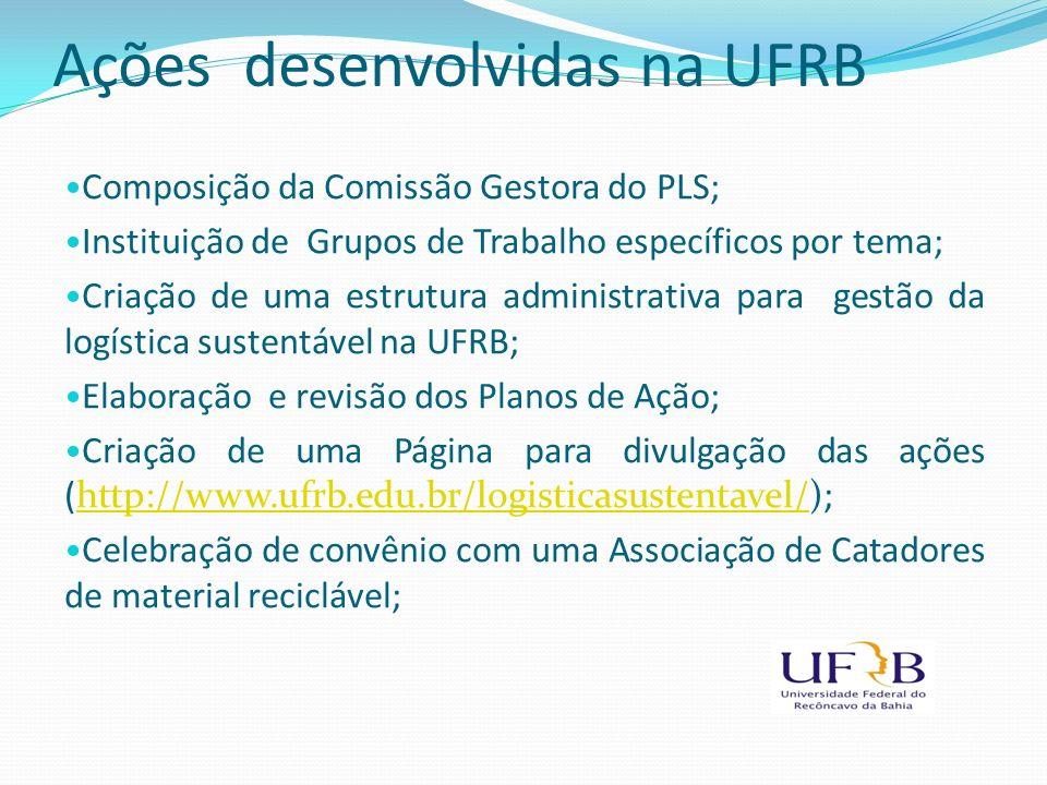 Ações desenvolvidas na UFRB