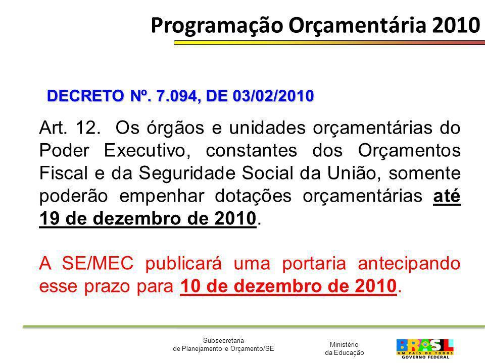 Programação Orçamentária 2010