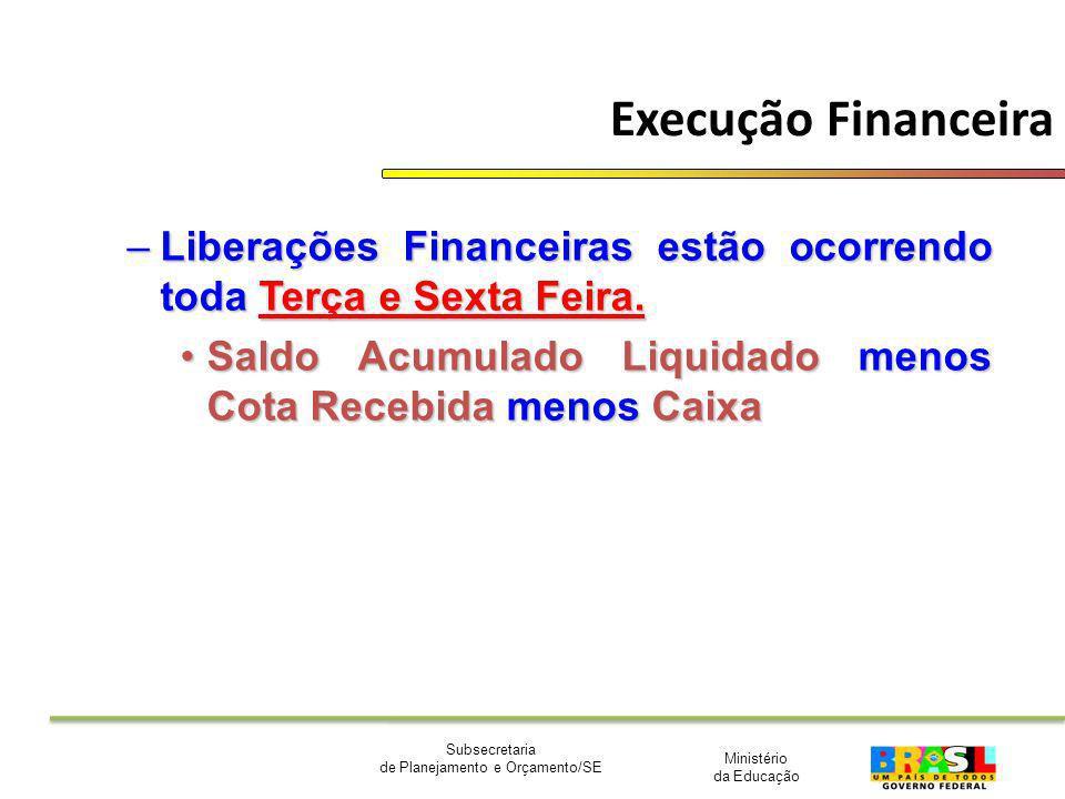 Execução Financeira Liberações Financeiras estão ocorrendo toda Terça e Sexta Feira.