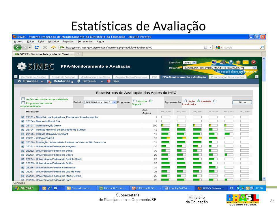 Estatísticas de Avaliação