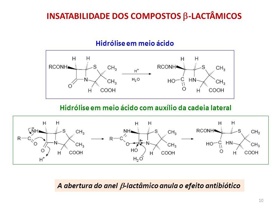 INSATABILIDADE DOS COMPOSTOS b-LACTÂMICOS