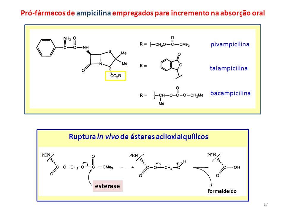 Pró-fármacos de ampicilina empregados para incremento na absorção oral