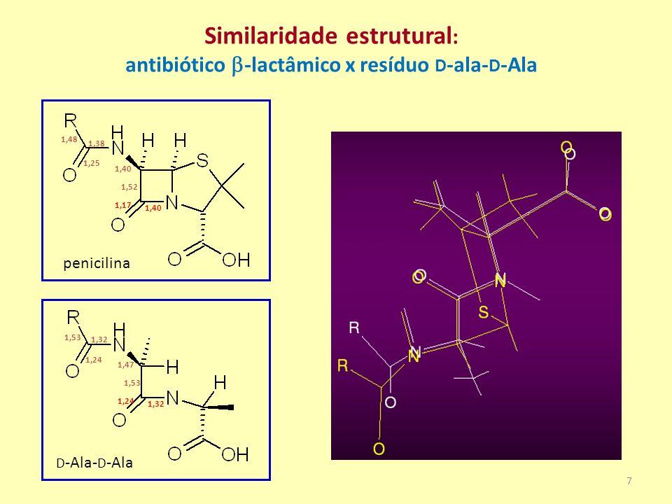Similaridade estrutural: antibiótico b-lactâmico x resíduo D-ala-D-Ala