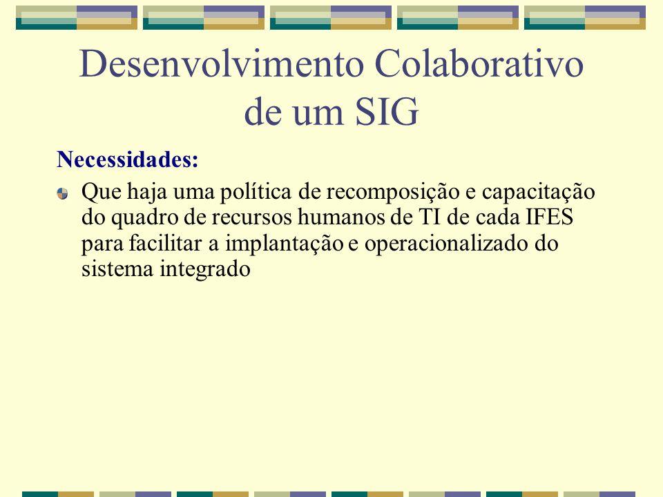 Desenvolvimento Colaborativo de um SIG
