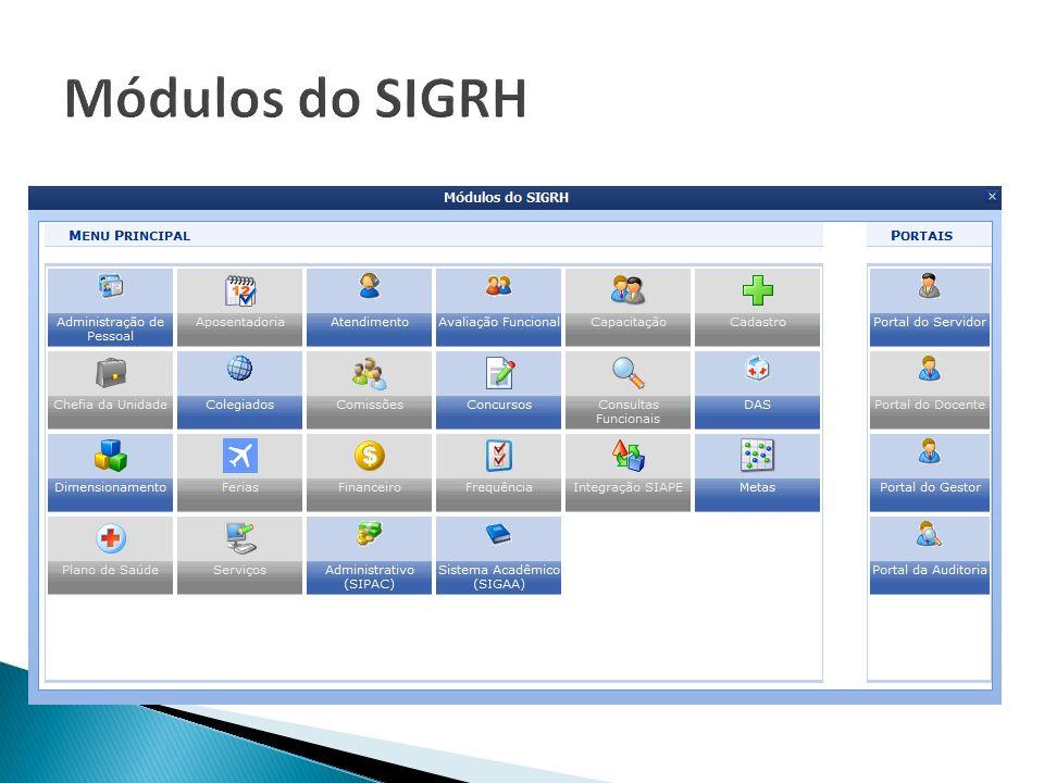 Módulos do SIGRH