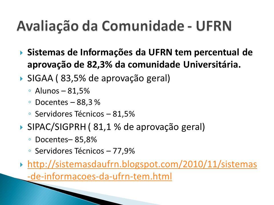 Avaliação da Comunidade - UFRN
