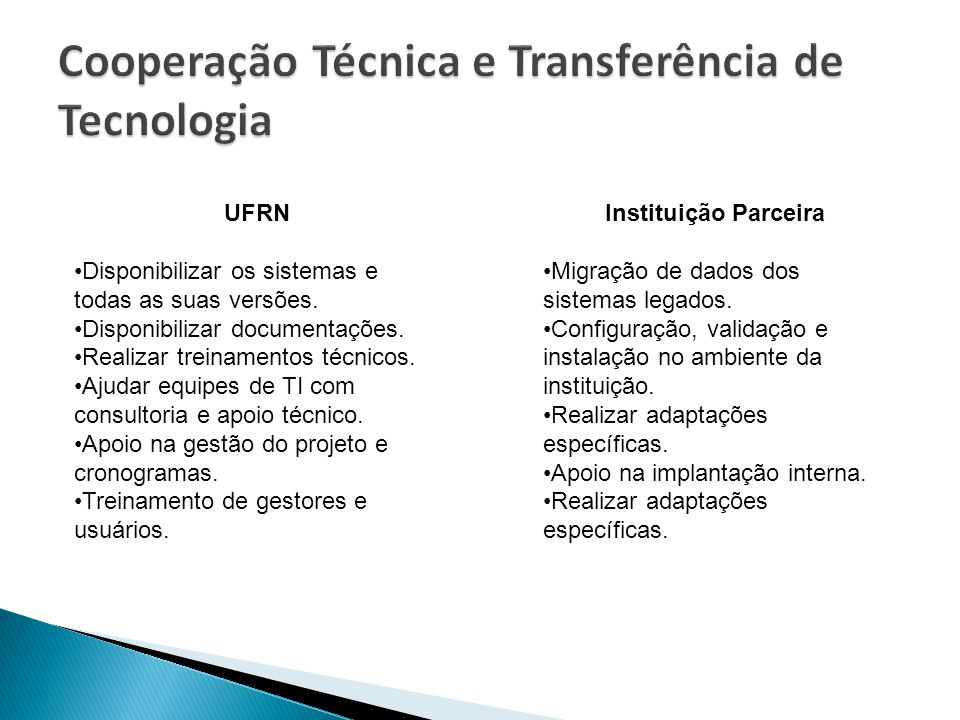 Cooperação Técnica e Transferência de Tecnologia