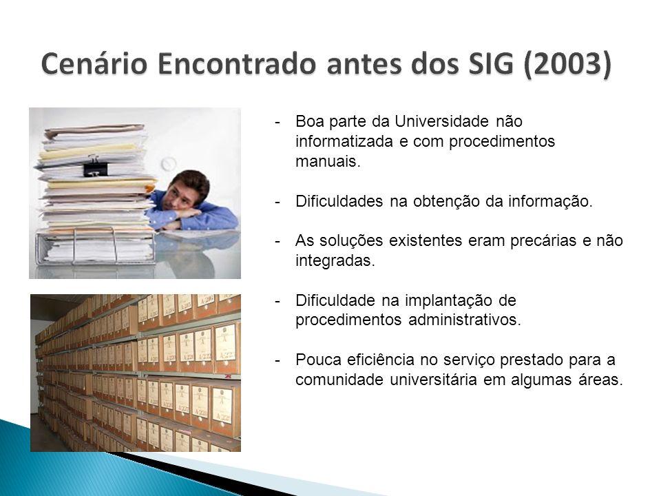 Cenário Encontrado antes dos SIG (2003)