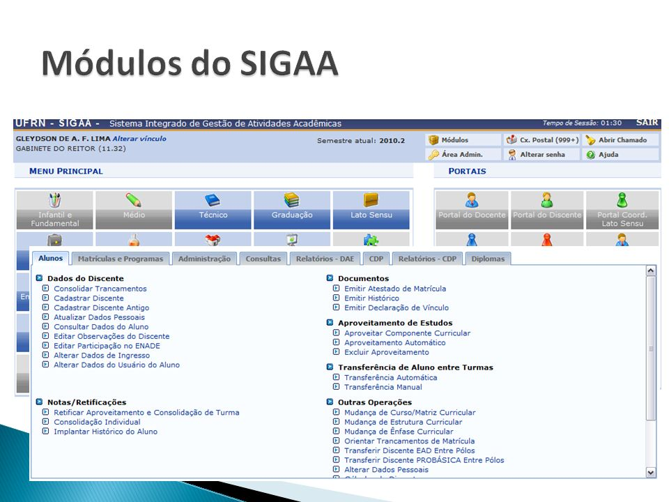 Módulos do SIGAA