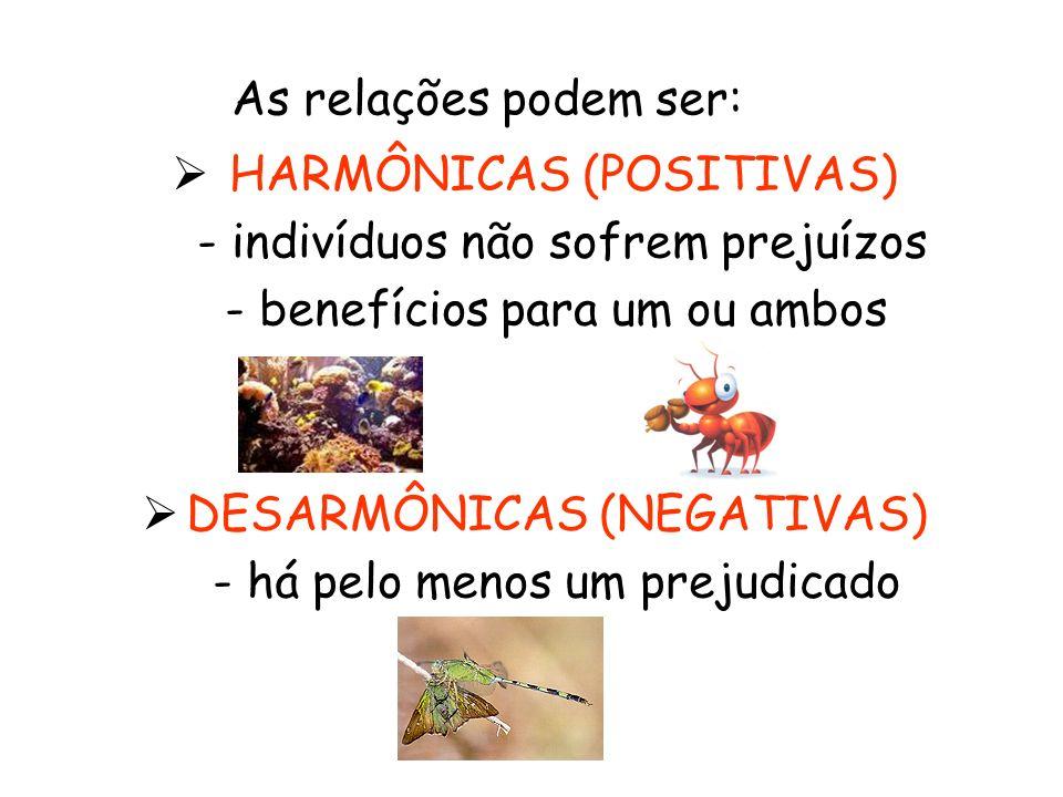 HARMÔNICAS (POSITIVAS) - indivíduos não sofrem prejuízos