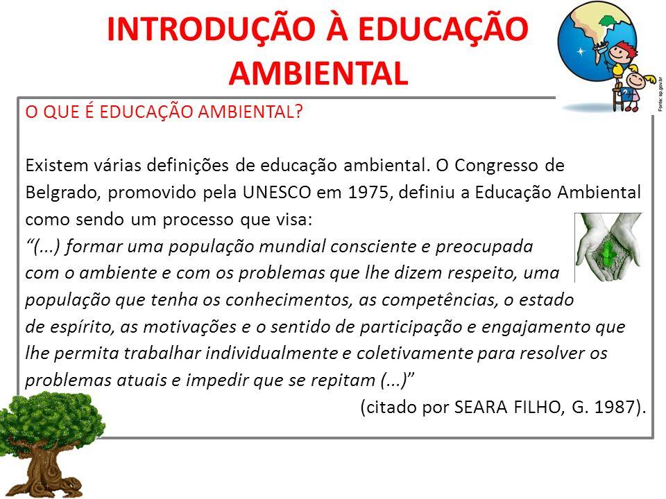 INTRODUÇÃO À EDUCAÇÃO AMBIENTAL