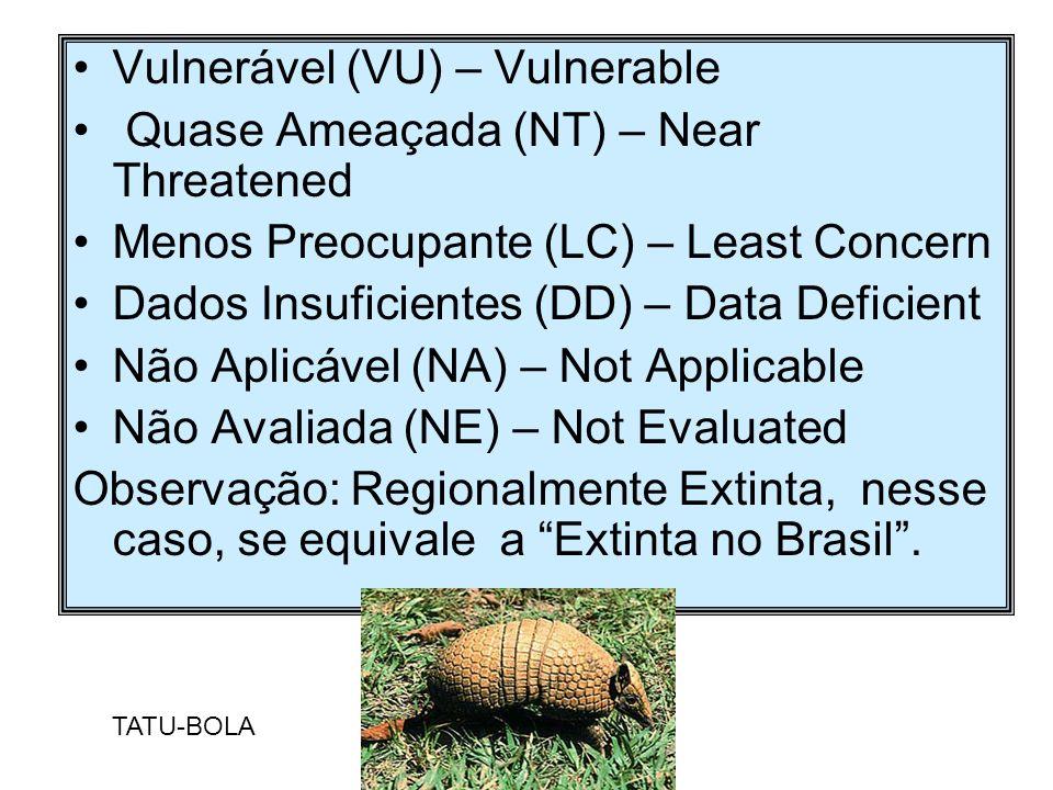 Vulnerável (VU) – Vulnerable Quase Ameaçada (NT) – Near Threatened