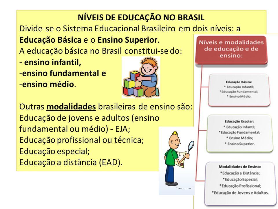 NÍVEIS DE EDUCAÇÃO NO BRASIL