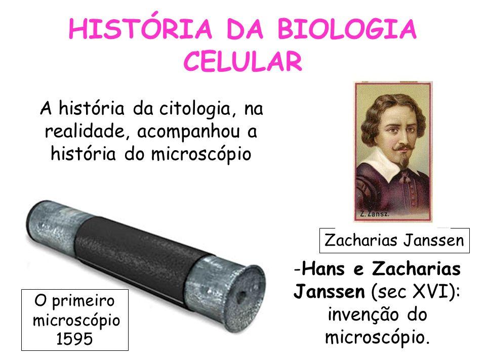 HISTÓRIA DA BIOLOGIA CELULAR