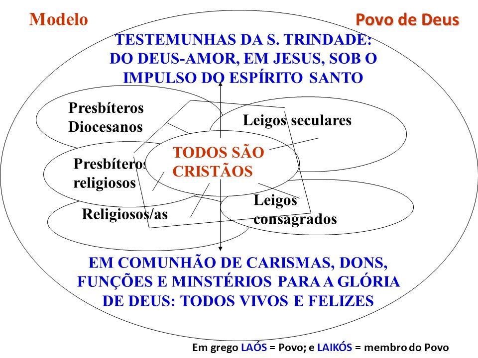 Modelo Povo de Deus. TESTEMUNHAS DA S. TRINDADE: DO DEUS-AMOR, EM JESUS, SOB O IMPULSO DO ESPÍRITO SANTO.