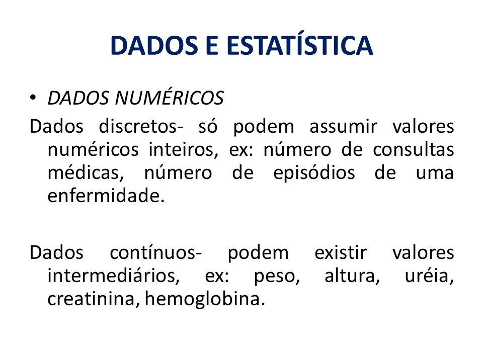 DADOS E ESTATÍSTICA DADOS NUMÉRICOS