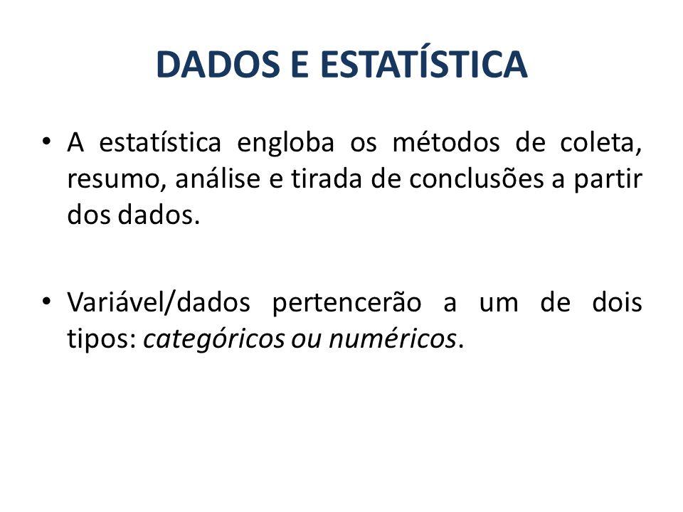 DADOS E ESTATÍSTICA A estatística engloba os métodos de coleta, resumo, análise e tirada de conclusões a partir dos dados.