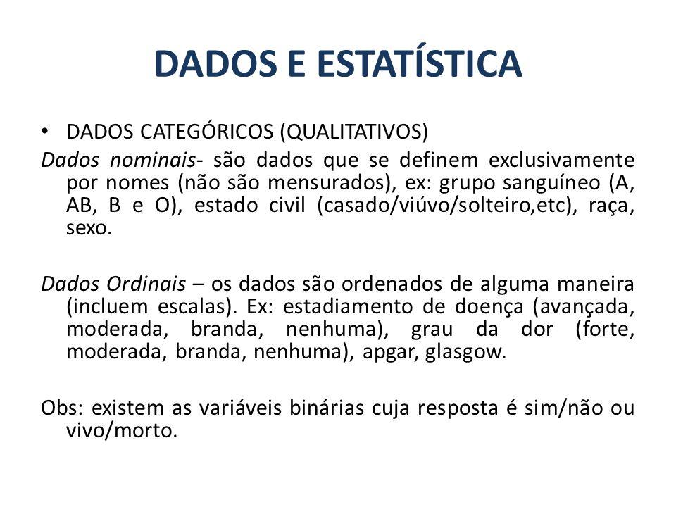 DADOS E ESTATÍSTICA DADOS CATEGÓRICOS (QUALITATIVOS)