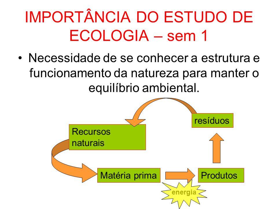 IMPORTÂNCIA DO ESTUDO DE ECOLOGIA – sem 1