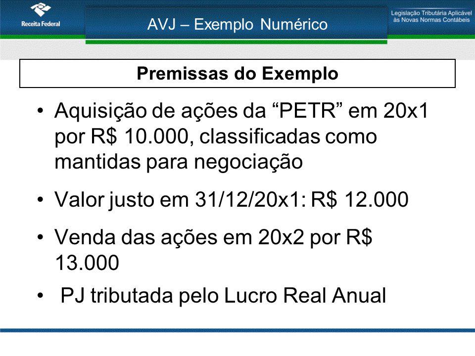 Venda das ações em 20x2 por R$ 13.000