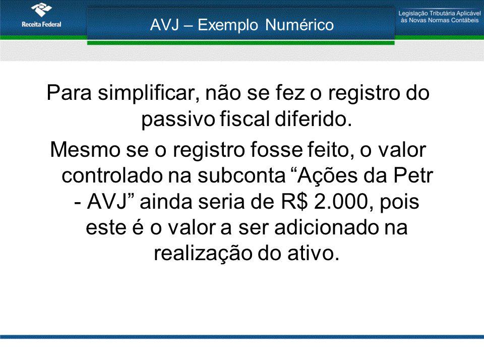 Para simplificar, não se fez o registro do passivo fiscal diferido.