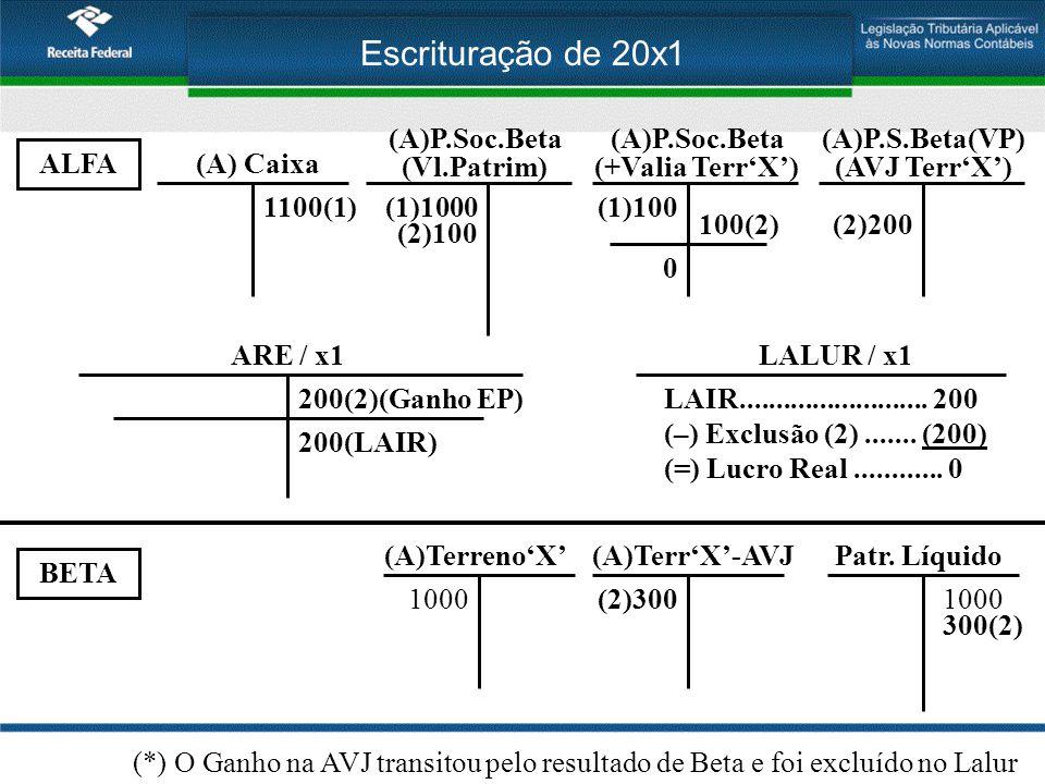 Escrituração de 20x1 (A)P.Soc.Beta (Vl.Patrim) (A)P.Soc.Beta