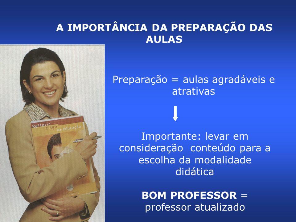 A IMPORTÂNCIA DA PREPARAÇÃO DAS AULAS