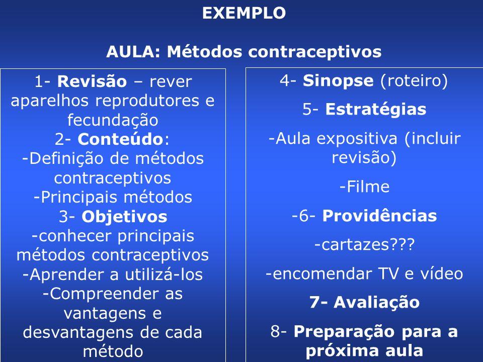 AULA: Métodos contraceptivos