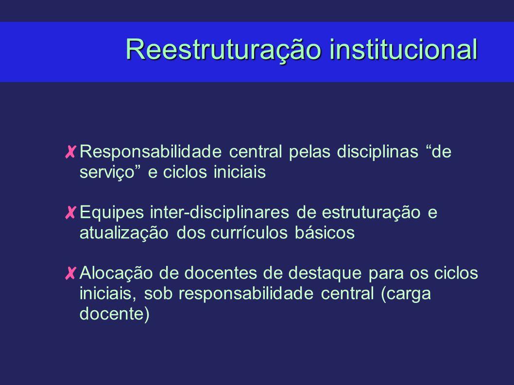 Reestruturação institucional