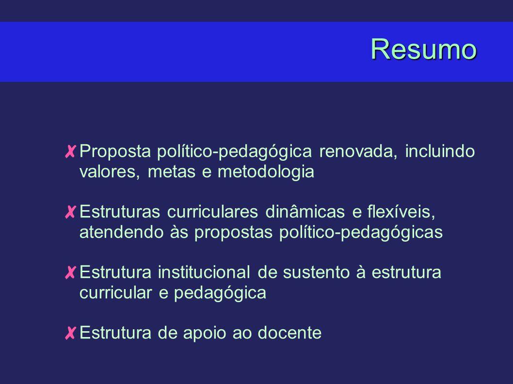 Resumo Proposta político-pedagógica renovada, incluindo valores, metas e metodologia.