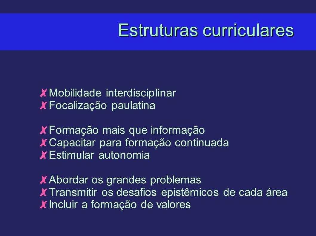 Estruturas curriculares