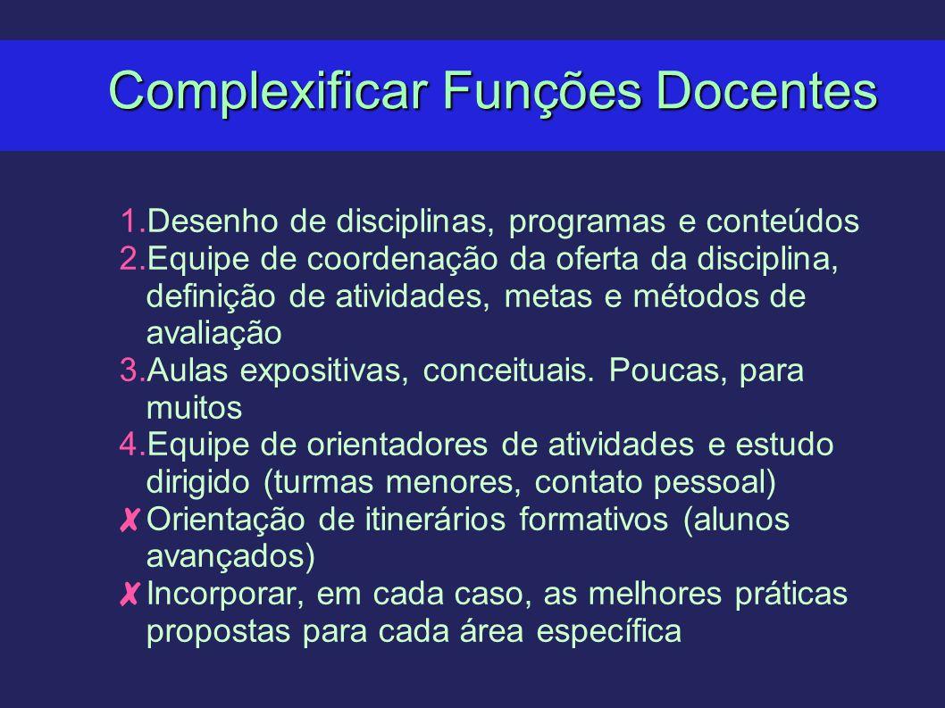 Complexificar Funções Docentes