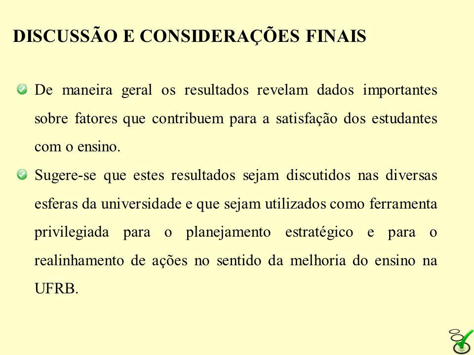 DISCUSSÃO E CONSIDERAÇÕES FINAIS