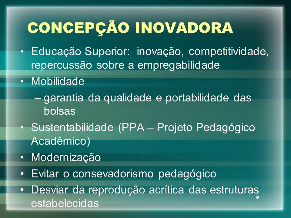CONCEPÇÃO INOVADORA Educação Superior: inovação, competitividade, repercussão sobre a empregabilidade.