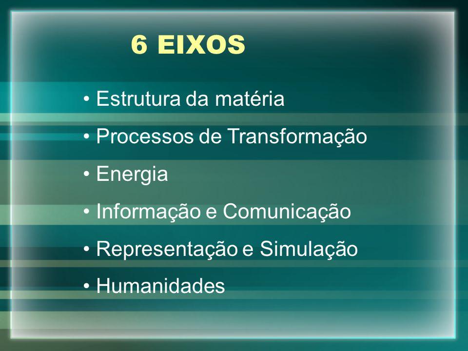 6 EIXOS Estrutura da matéria Processos de Transformação Energia