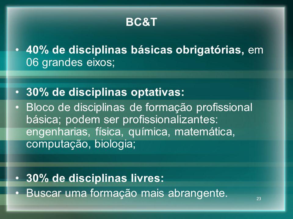 BC&T 40% de disciplinas básicas obrigatórias, em 06 grandes eixos; 30% de disciplinas optativas: