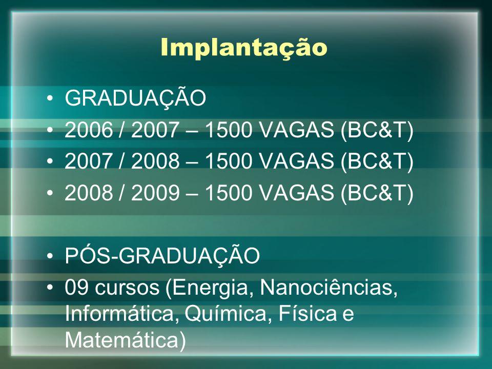Implantação GRADUAÇÃO 2006 / 2007 – 1500 VAGAS (BC&T)
