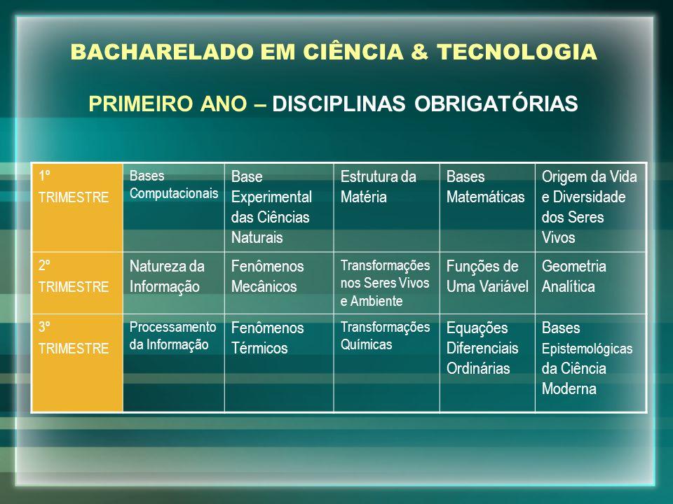 BACHARELADO EM CIÊNCIA & TECNOLOGIA PRIMEIRO ANO – DISCIPLINAS OBRIGATÓRIAS