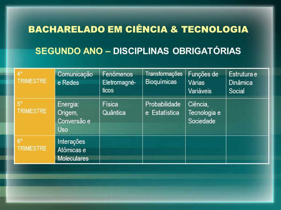 BACHARELADO EM CIÊNCIA & TECNOLOGIA SEGUNDO ANO – DISCIPLINAS OBRIGATÓRIAS