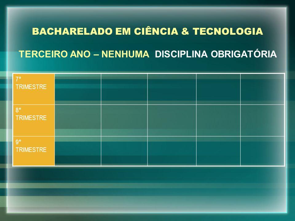 BACHARELADO EM CIÊNCIA & TECNOLOGIA TERCEIRO ANO – NENHUMA DISCIPLINA OBRIGATÓRIA