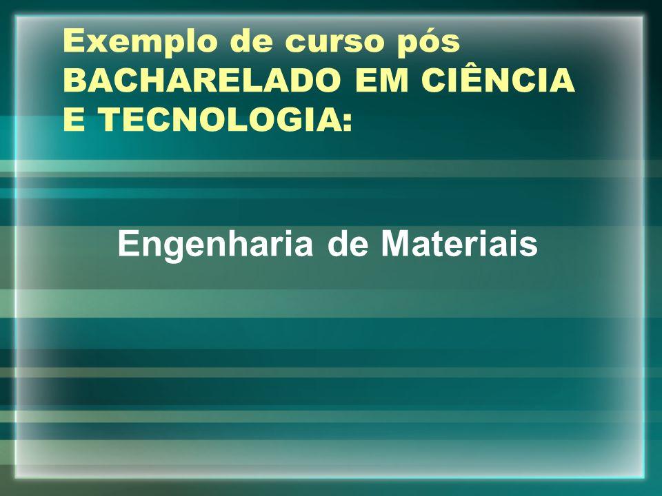 Exemplo de curso pós BACHARELADO EM CIÊNCIA E TECNOLOGIA: