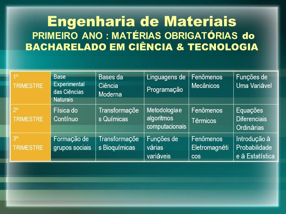 Engenharia de Materiais PRIMEIRO ANO : MATÉRIAS OBRIGATÓRIAS do BACHARELADO EM CIÊNCIA & TECNOLOGIA