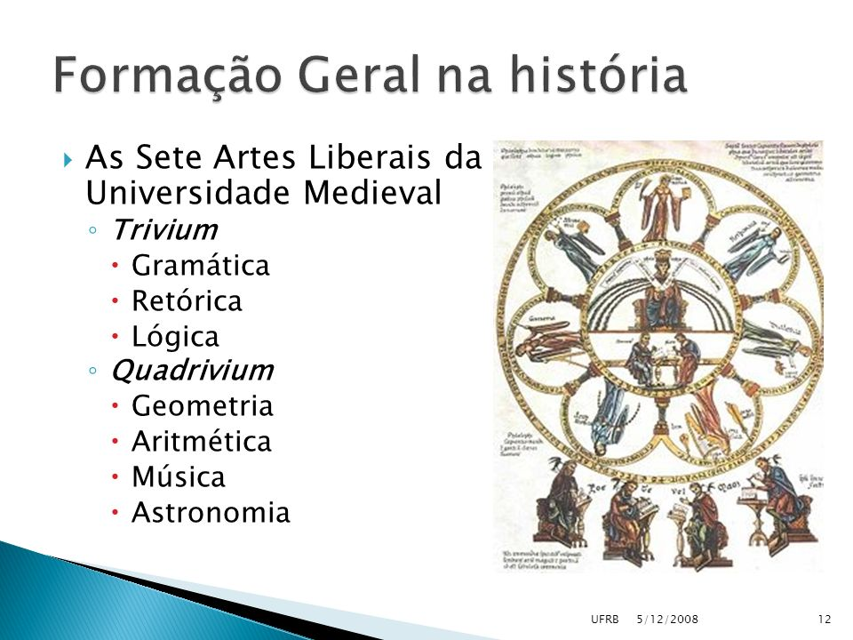 Formação Geral na história