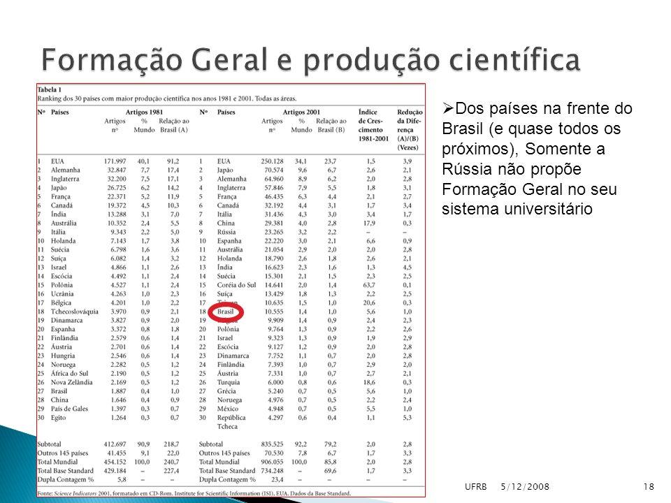 Formação Geral e produção científica