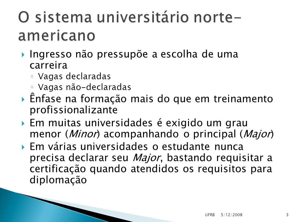 O sistema universitário norte-americano