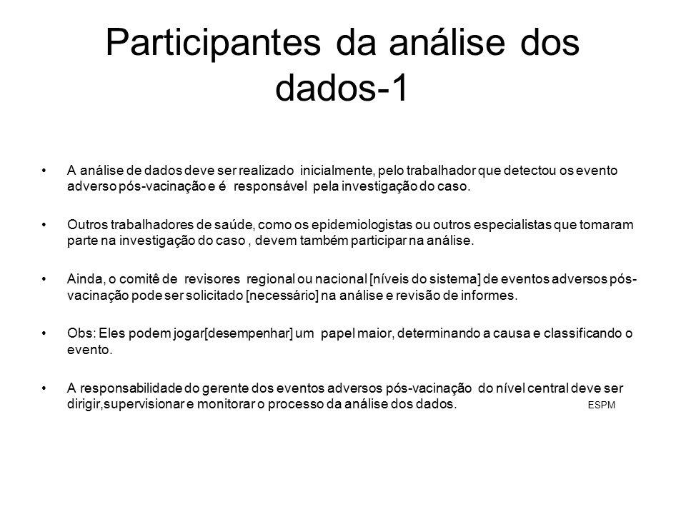 Participantes da análise dos dados-1