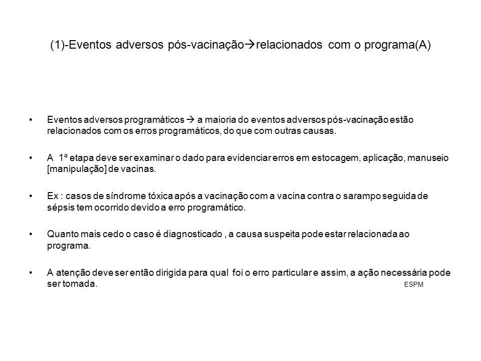 (1)-Eventos adversos pós-vacinaçãorelacionados com o programa(A)